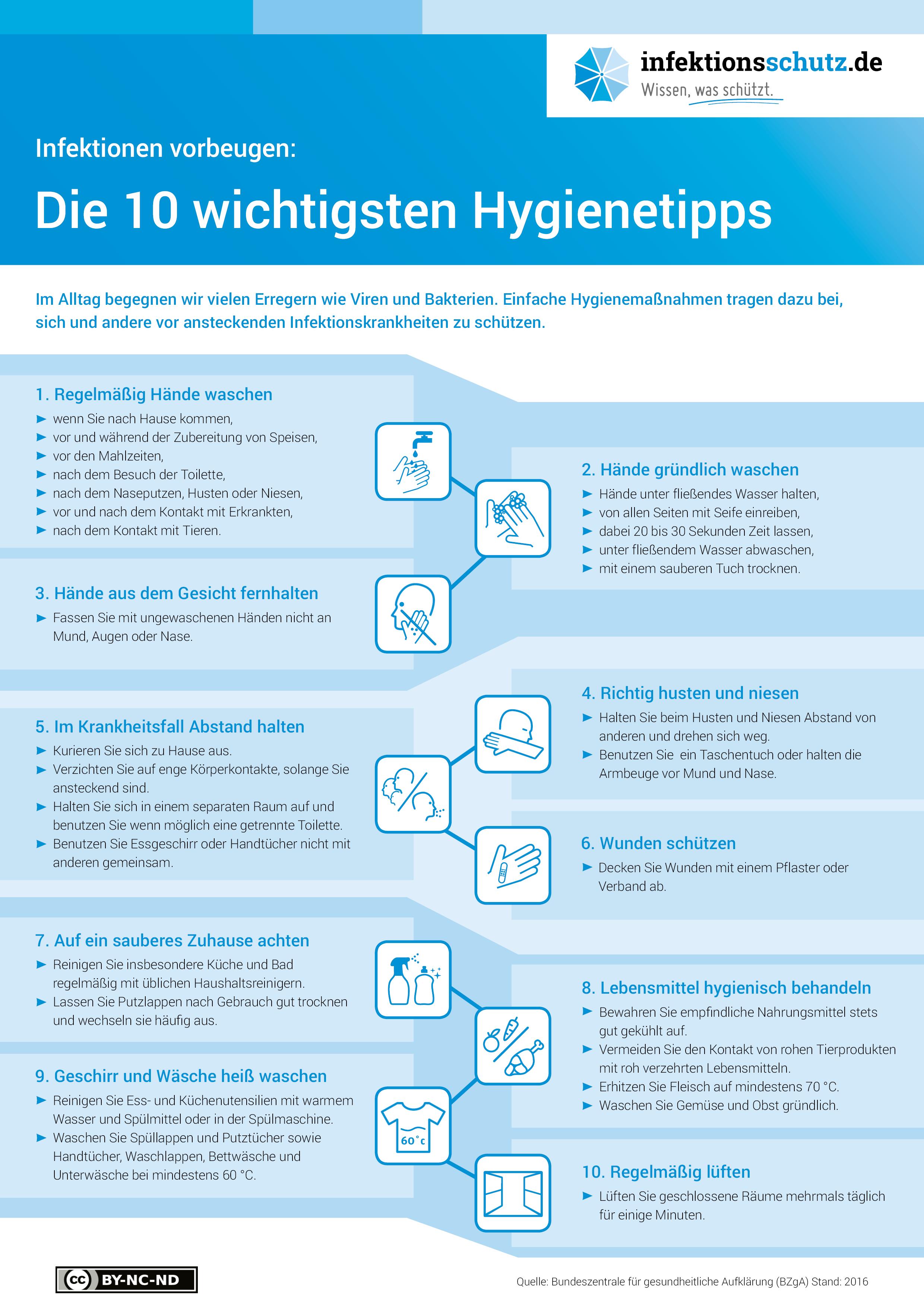 Hygienetipps zur Vermeidung von Infektionen